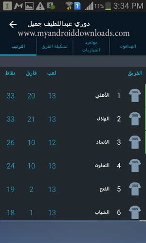 تحميل برنامج 365scores للاندرويد - ترتيب الفرق والنوادي في الدوري السعودي