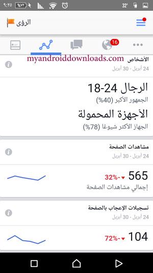 تحميل برنامج فيس بوك للاندرويد - الرؤى الخاصة بصفحتك على الفيس بوك من خلال تطبيق مدير صفحات فيس بوك للمحمول ( فيس بوك تنزيل google فيس بوك عربي facebook تنزيل فیس بوک تنزيل فيس بوك اندرويد تحميل الفيسبوك تنزيل الفيسبوك تنزيل تطبيق فيس بوك برنامج الفيسبوك تنزيل وتحميل فيس بوك موبايل مجانا تنزيل وتحميل فيس بوك مجانا تنزيل وتحميل فيس بوك عربي تحميل فيس بوك عربي مجانا تحميل فيسبوك للاندرويد تحميل فيس بوك جديد تحميل فيس بوك جوال تحميل فيس بوك عربي للجوال تحميل تطبيق فيس بوك موبايل سامسونج تحميل فيس بوك سامسونج )