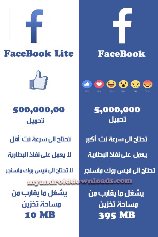 تحميل فيس بوك لايت للاندرويد عربي Facebook Lite اخر اصدار 2017 ( فيس بوك like، فايسبوك لايت، تحميل Facebook lite، فيس بوك لايت شبكة البرامج المجانية، فيس بوك لايت تسجيل ، تحميل برنامج فيس بوك لايت للكمبيوتر ، نسخة فيس بوك لايت ، فيس بوك لايت apk، تطبيق فيس بوك لايت، فيس بوك لايت تحميل ، تحميل تطبيق فيس بوك لايت ، فيس بوك lite )