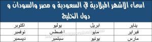 اسماء الاشهر الميلادية في السعودية ومصر والسودان ودول الخليج حسب التقويم الميلادي 2017