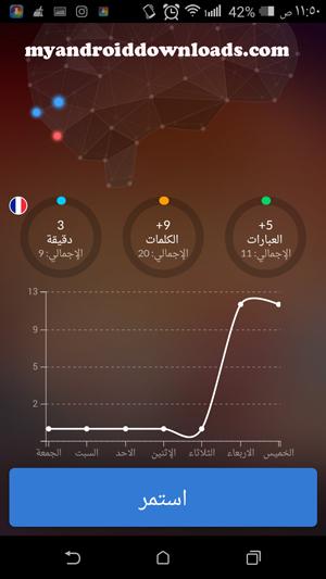 احصائيات تعلم اللغة ومدى انجازك في التعلم اللغة الفرنسية من الصفر الى الاحتراف