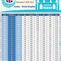 امساكية رمضان 2018 لندن بريطانيا تقويم رمضان 1439 Ramadan Imsakiye 2018 london Britain