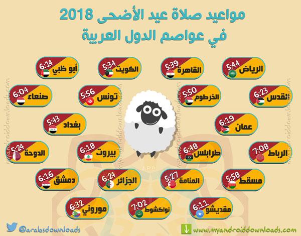 موعد صلاة عيد الاضحى 2018 المبارك في عواصم الدول العربية