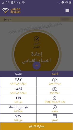 نتائج تطبيق مقياس هيئة الاتصالات وتقنية المعلومات