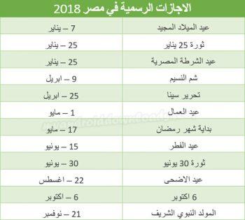 الاجازات السنوية في مصر حسب التقويم الميلادي و الهجري