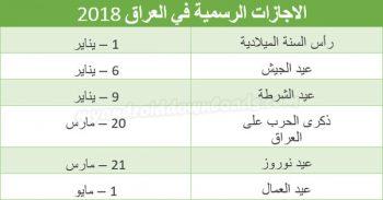الاجازات السنوية في العراق حسب التقويم الميلادي لعام 2018