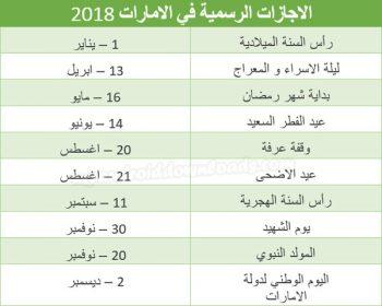 الاجازات السنوية في الامارات وفقاً للتقويم الميلادي و الهجري 2017