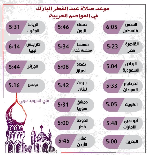 وقت صلاة العيد 2019 في جميع العواصم العربية
