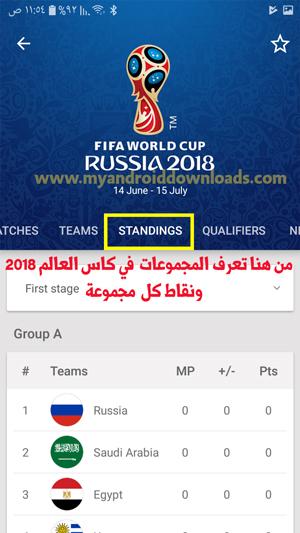 تقسيمة المجموعات في كأس العالم 2018 روسيا