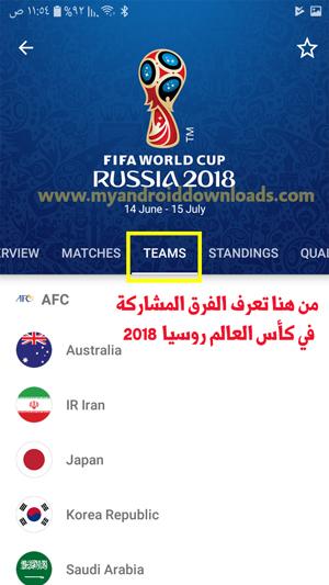 الفرق المشاركة في كاس العالم 2018