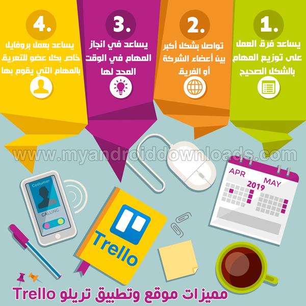 مميزات برنامج Trello موقع وتطبيق تريلو لادارة وتنظيم الاعمال