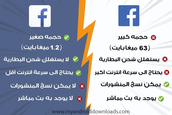 مقارنة بين فيسبوك لايت و فيسبوك العادي