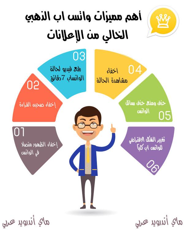مميزات واتس اب بلس الذهبي للمطور ابو عرب اخر اصدار 2019