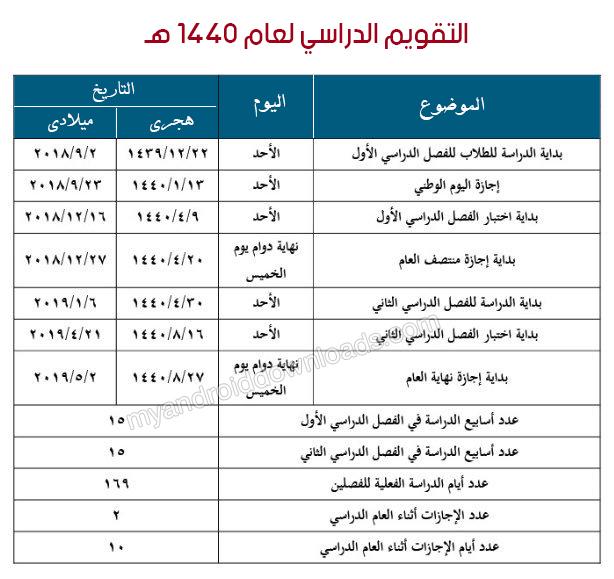 التقويم الدراسي 1440/ 2019 بالسعودية